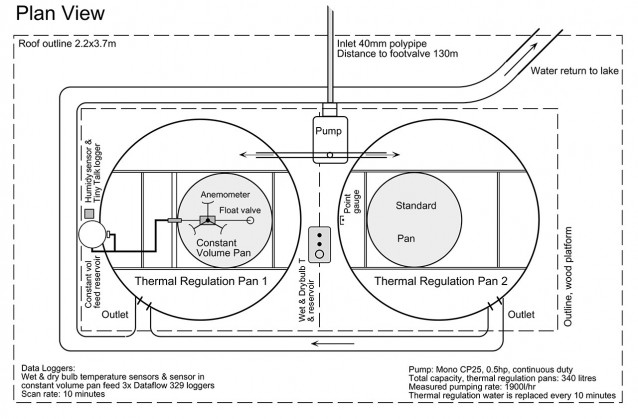 Fig. 12.4 Plan View